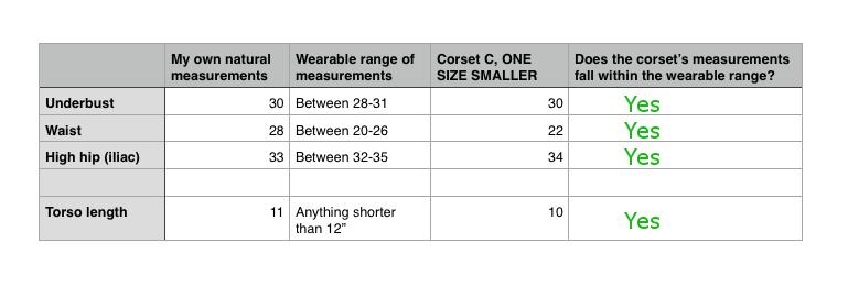 Corset C_size_smaller