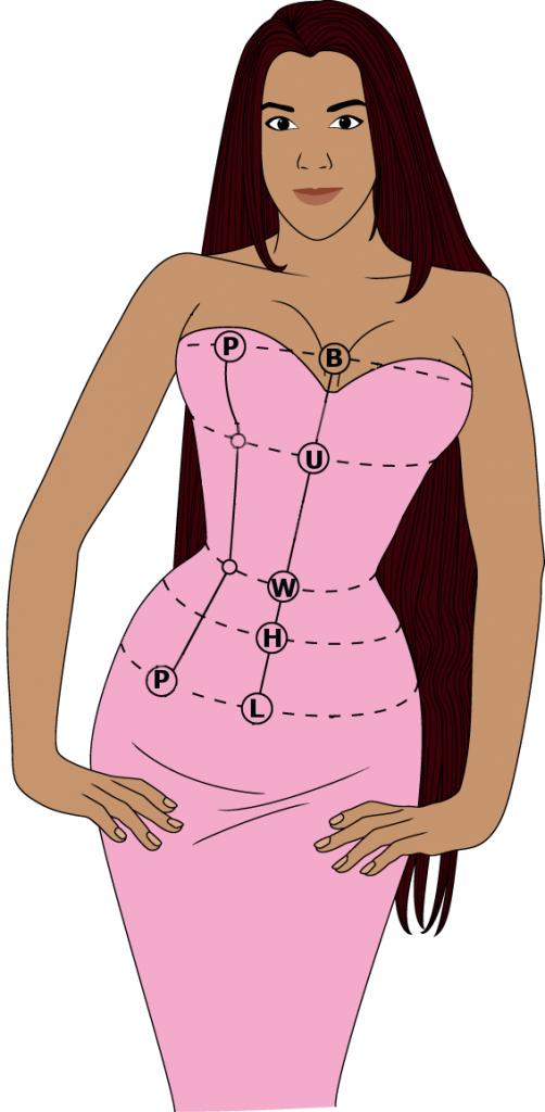 Guide for measurements: B = bust, U = underbust, W = waist, H = high hip (iliac), L = low hip (at lap), P = Princess seam